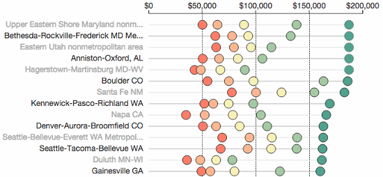 salary-data